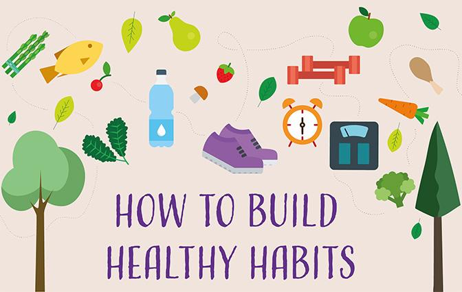 Image result for healthy habits